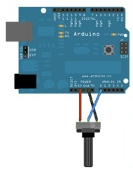 swDuino monitor streaming example