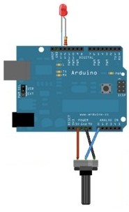 swDuino monitor and control example